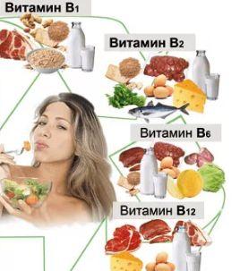 продукты, в которых содержатся витамины В