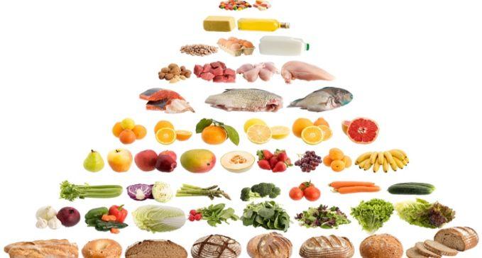 Правильное здоровое питание, меню на неделю для семьи